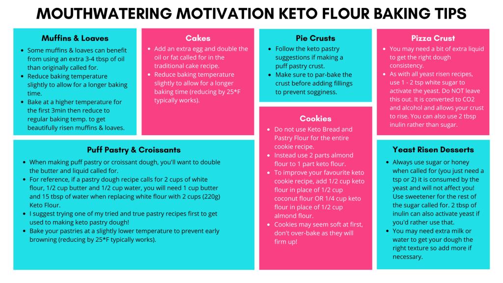 keto flour baking tips